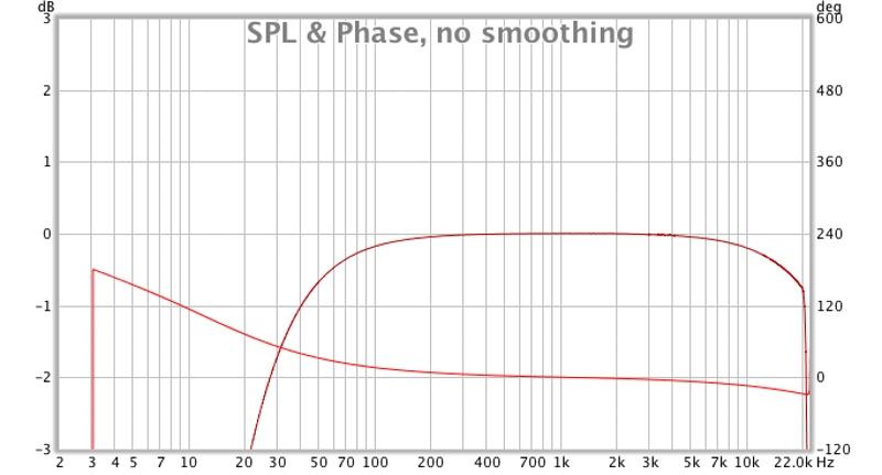 calibration prob - osx volume sliders grayed out.-test.jpg