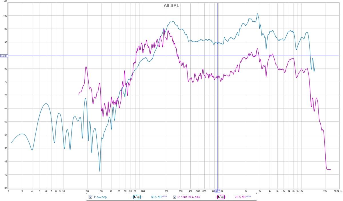 REW convert frequency spectrum to fractional octave-test.jpg