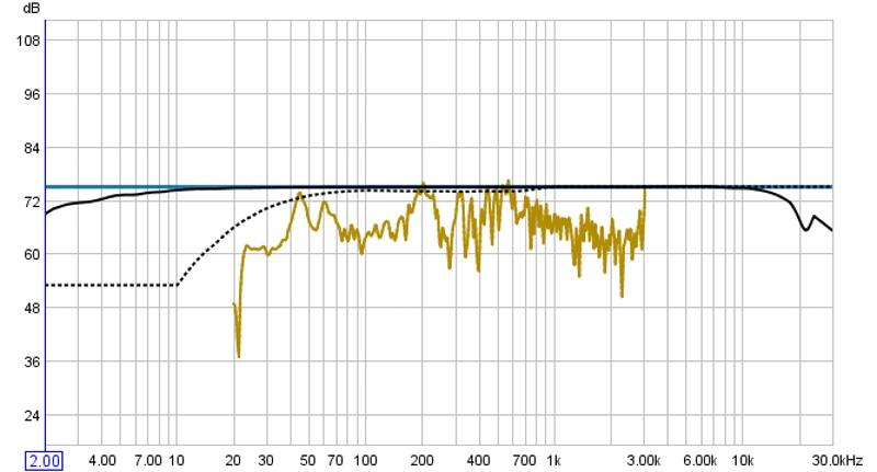 'Check Levels' too low virgin measurer-test-measurement.jpg