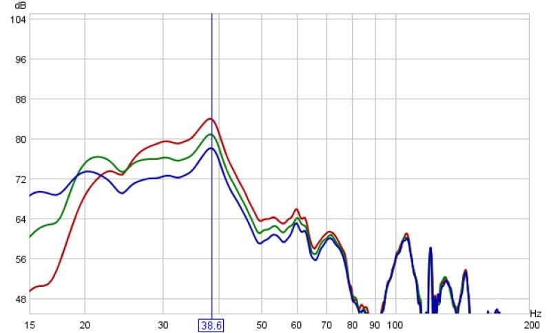 Strange graph-test1.jpg
