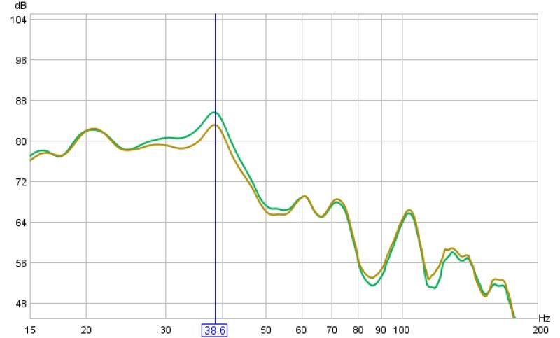 Strange graph-test2.jpg