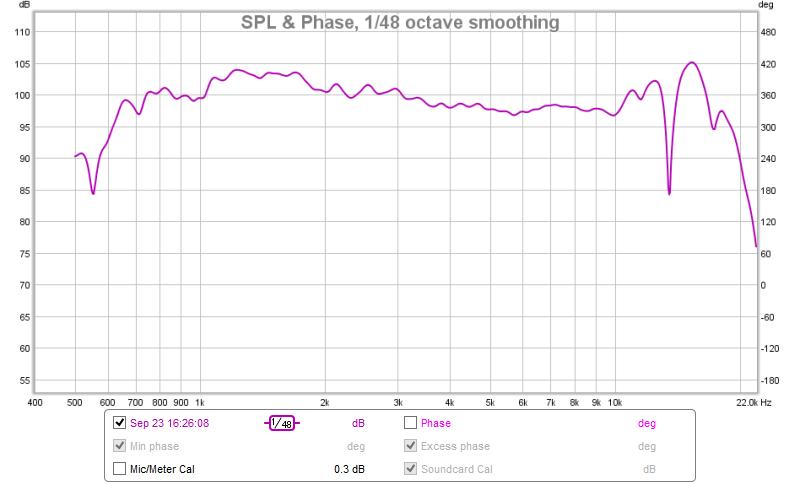 REW V5.17 Beta 10 smoothing bug-test2_b-c900_me90_.png