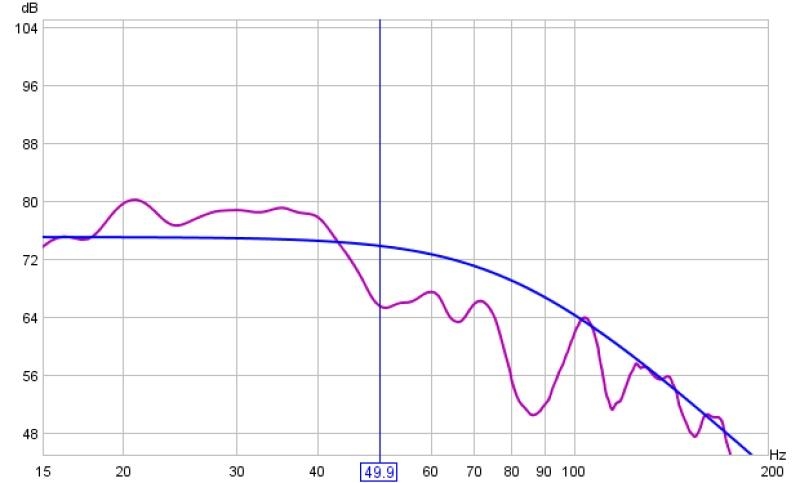 Strange graph-test3.jpg