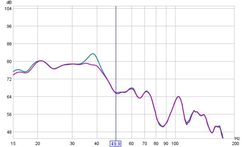 Strange graph-test4.jpg