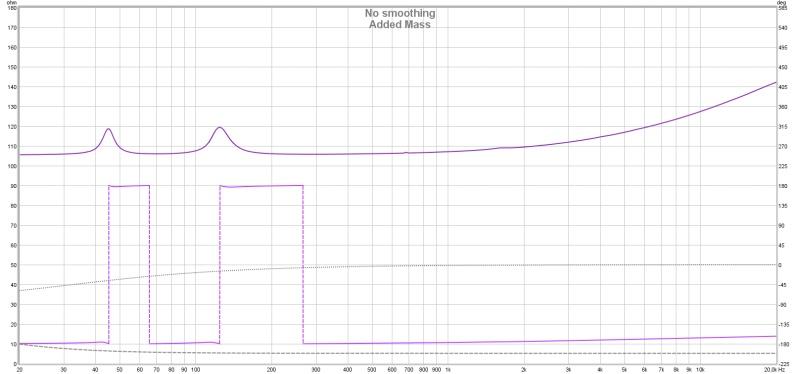 TSP measurement failed - why?-test_added_mass.jpg