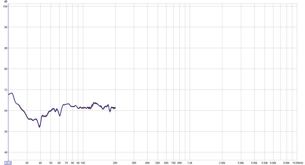 my first graph.-testing-graph-plotting-size-2.jpg