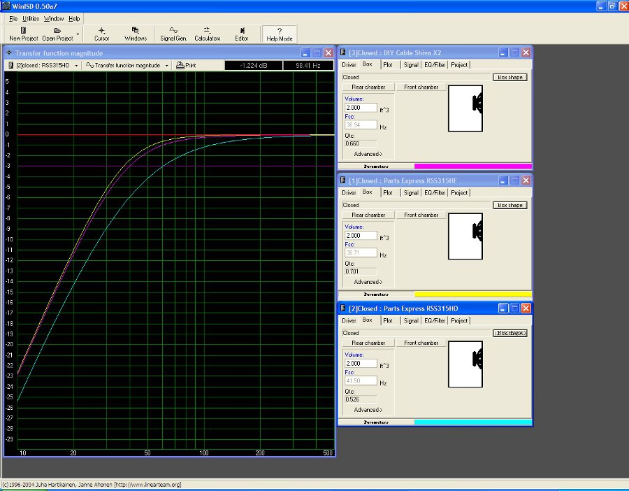 Modeling the 315HF vs 315HO in WinISD-tfunc.jpg