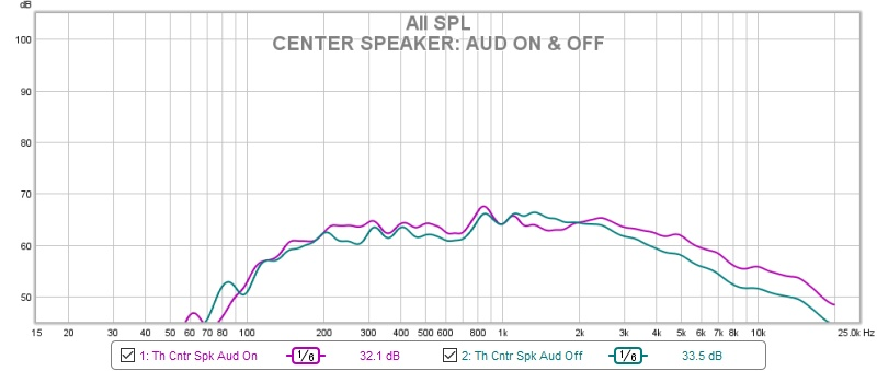 Help for muddy speech-th-center-speaker-measurements-4_21_2016.jpg
