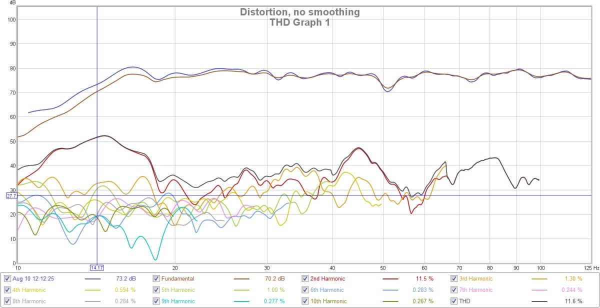 THD measurements-thd-graph-1.jpg