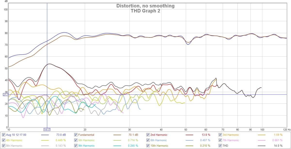 THD measurements-thd-graph-2.jpg