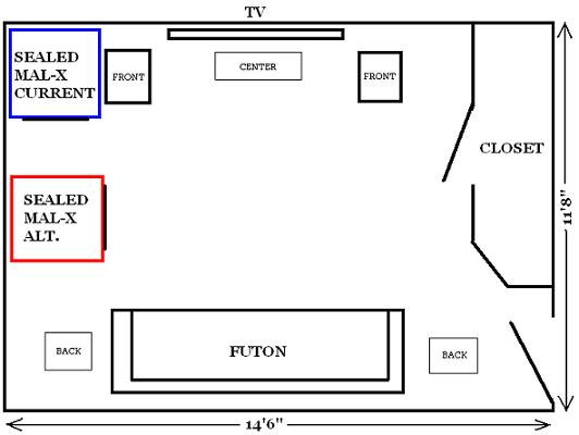 24'' Sealed Mal-X Modification Ideas-theater.layout.3.jpg