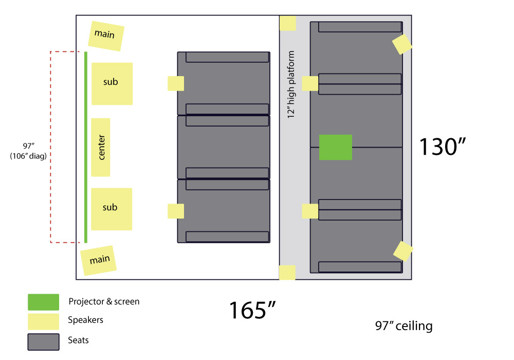 Dolby Atmos 7.2.4 in an 11x14 dedicated HT-theater-rough-diagram-v2.jpg