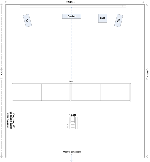 Surround speaker type and placement help?-theater-setup.png
