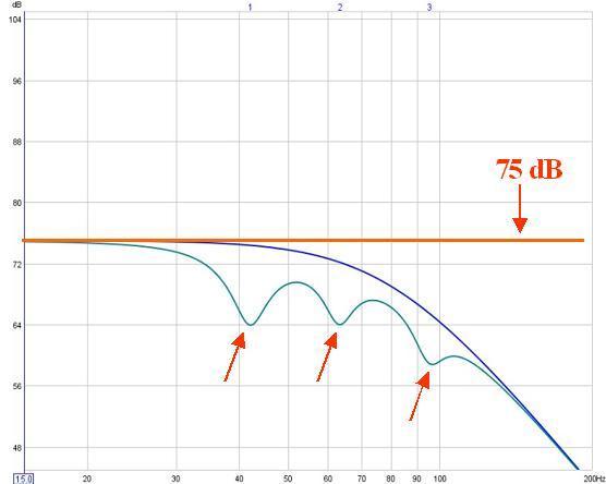 Minimal EQ / Hard Knee House Curve Discussion Thread-three-cutting-filters-electronic-response-w-75-db-enhancement.jpg