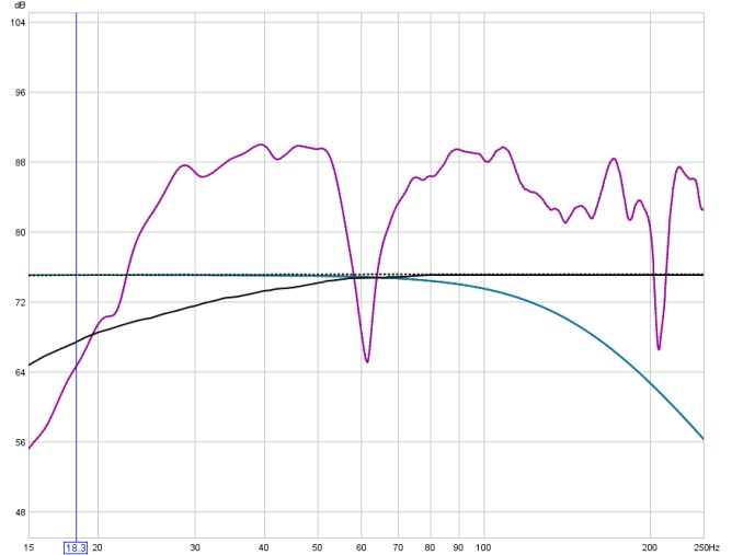 First equalization and having trouble.. anyone help please-thx-setting-85-target.jpg