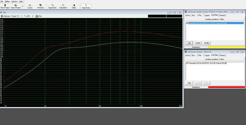 Ideal driver parameters for sealed sub?-titanic-12-vs-15-comparison.jpg
