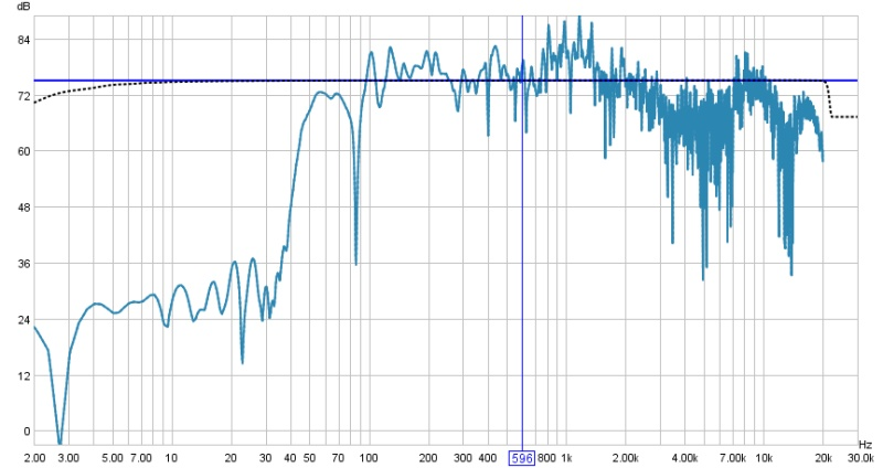 Can REW/BFD be used to tune home studio?-tj_studio_roomeq2.jpg