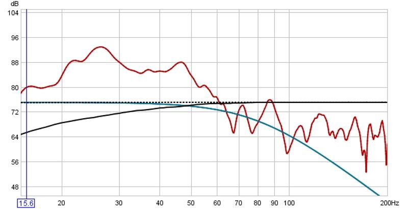 Epik Tower First Graph!!!-tower-sierra-1.jpg