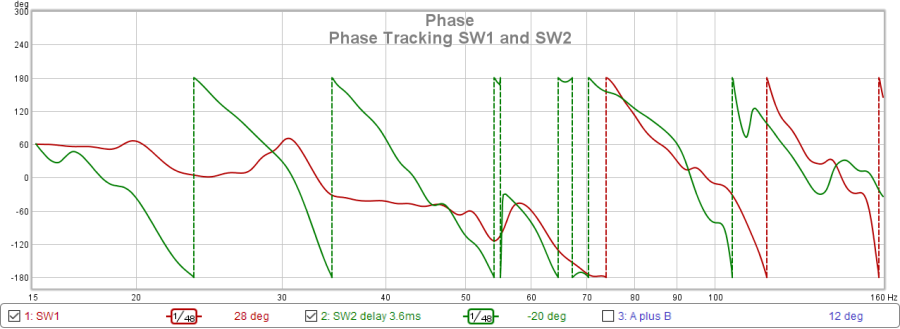 Matching 2 SW-tracking.png