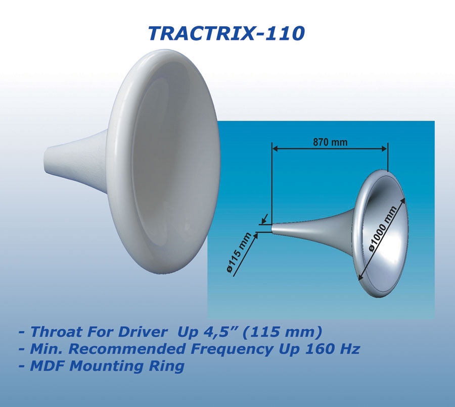 Tractrix Horn for middle frequencies ? - Home Theater Forum