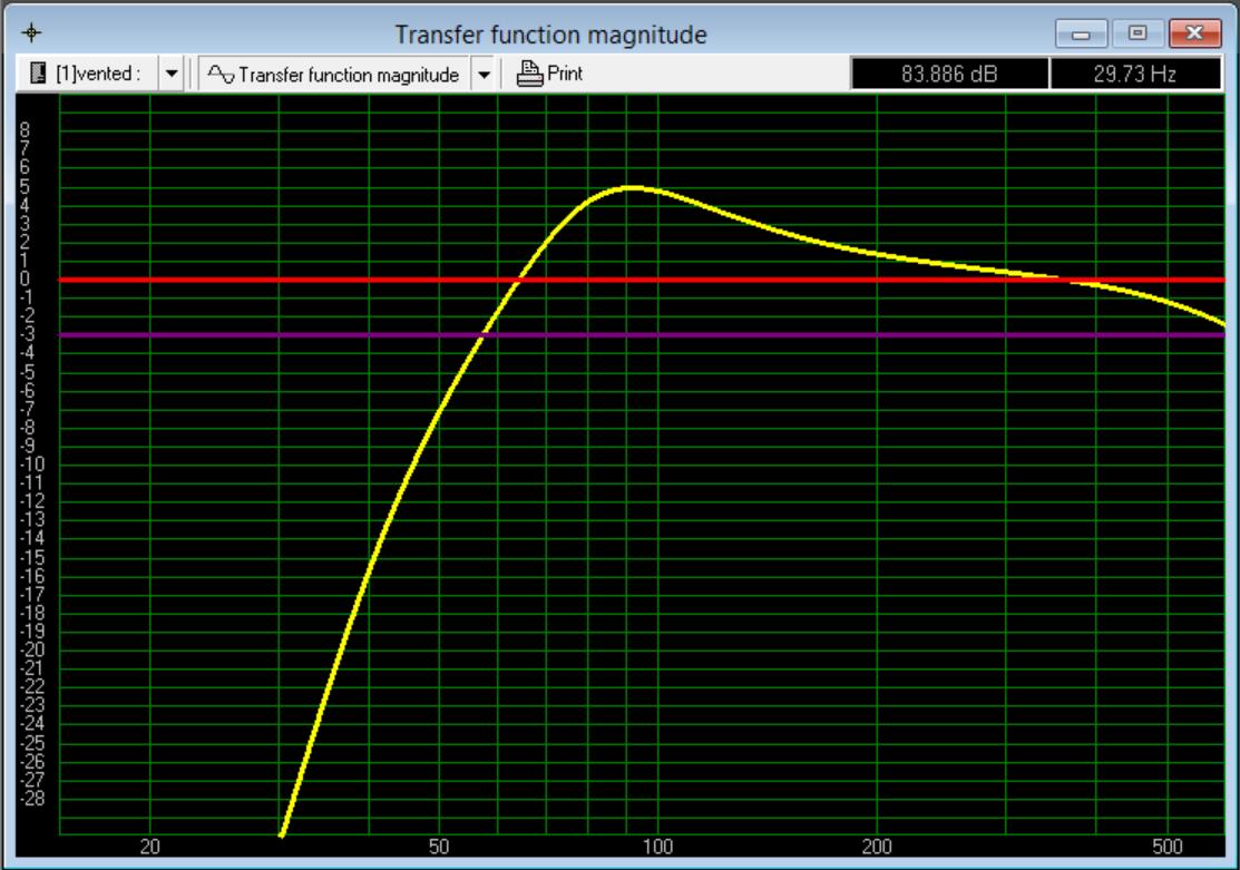 JBL 2262H Box Design-trans-func.png