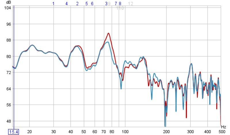 Cut or Boost? How Much-traps_before_after_15-500hz.jpg