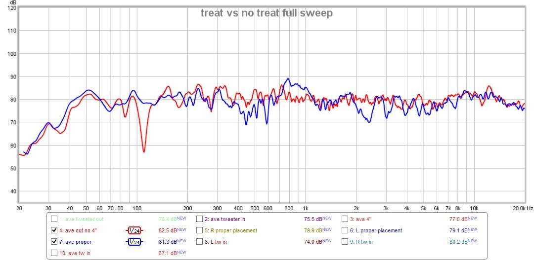 Do I need bass panels and not broadband?-treat-vs-no-treat-full.jpg