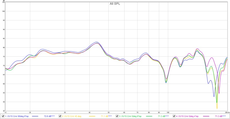 The best Audyssey test... single mic test-trial3-fr-psa-xs15-location-comparison.jpg
