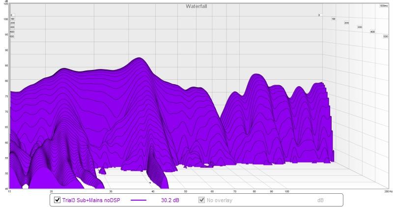 The best Audyssey test... single mic test-trial4-waterfall-psa-xv15-loc4-sub-mains-nodsp.jpg
