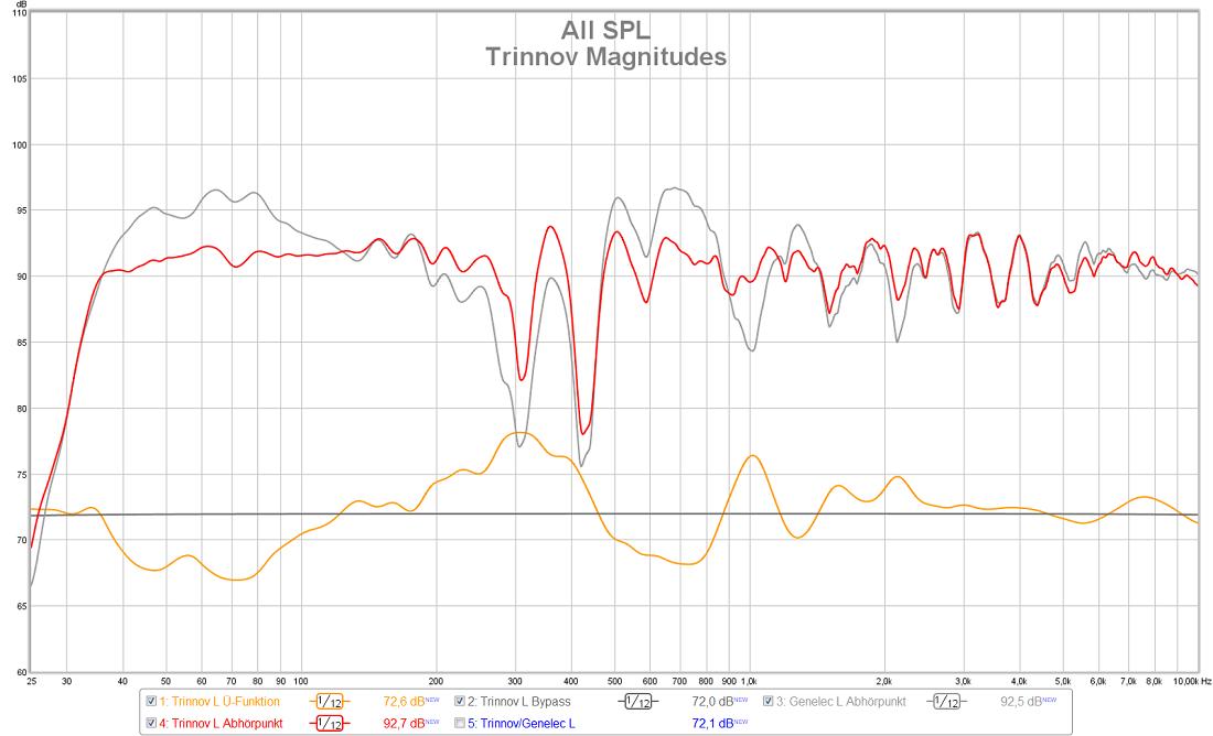 -trinnov-magnitudes.png