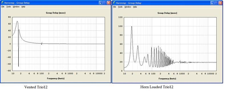 Name:  TRIO12 group delay comparison (Medium).JPG Views: 963 Size:  36.5 KB