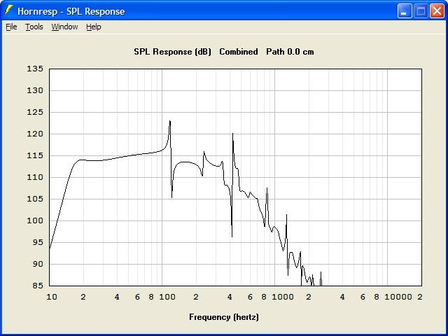 Css trio 12 loaded horn-trio12-one-hundred-watt-comparison.jpg