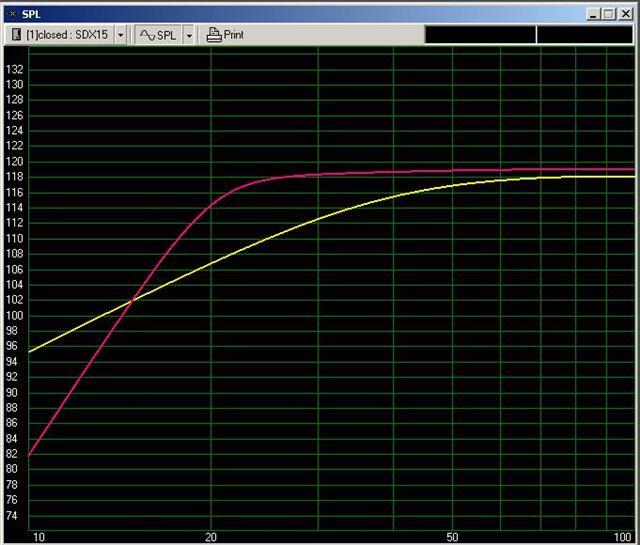 Sdx15 (sealed) vs. trio12 w/pr15?-trio122.jpg