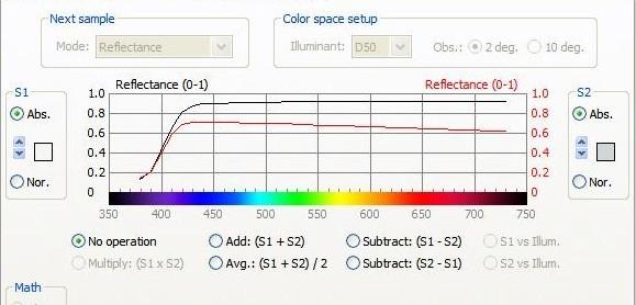 Titanium Sintra Development-ts-vs-cream-suger-curve.jpg