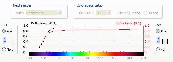 Titanium Sintra Development-ts-vs-medium-curve.jpg