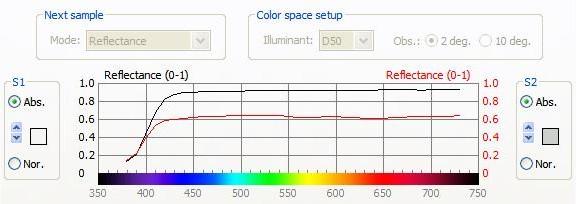 Titanium Sintra Development-ts-vs-silver-fire-hg-curve.jpg