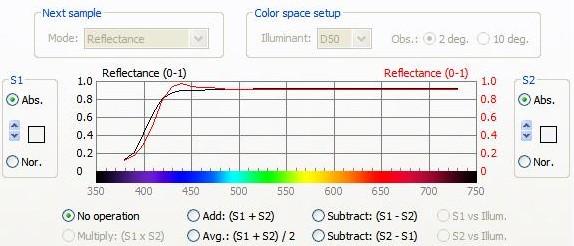 Titanium Sintra Development-ts-vs-sintra-curve.jpg