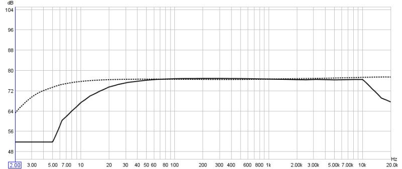 Does an (S)LLT require a subsonic filter?-ttttt.jpg