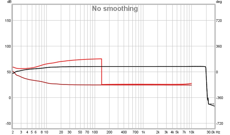 Some advise on this graph, please-tues-night-2nd-try.jpg