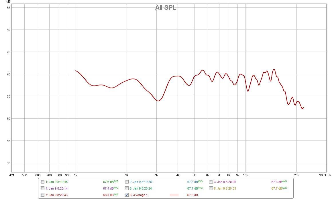 3 way speaker measurements inside, outside & group delay: am I right?-tw2.jpg