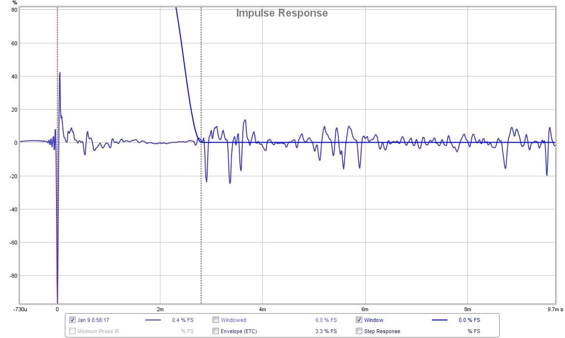 3 way speaker measurements inside, outside & group delay: am I right?-tw3.jpg