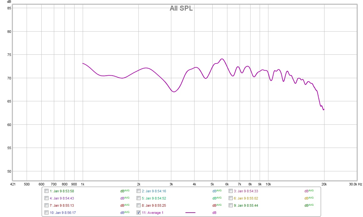 3 way speaker measurements inside, outside & group delay: am I right?-tw4.jpg