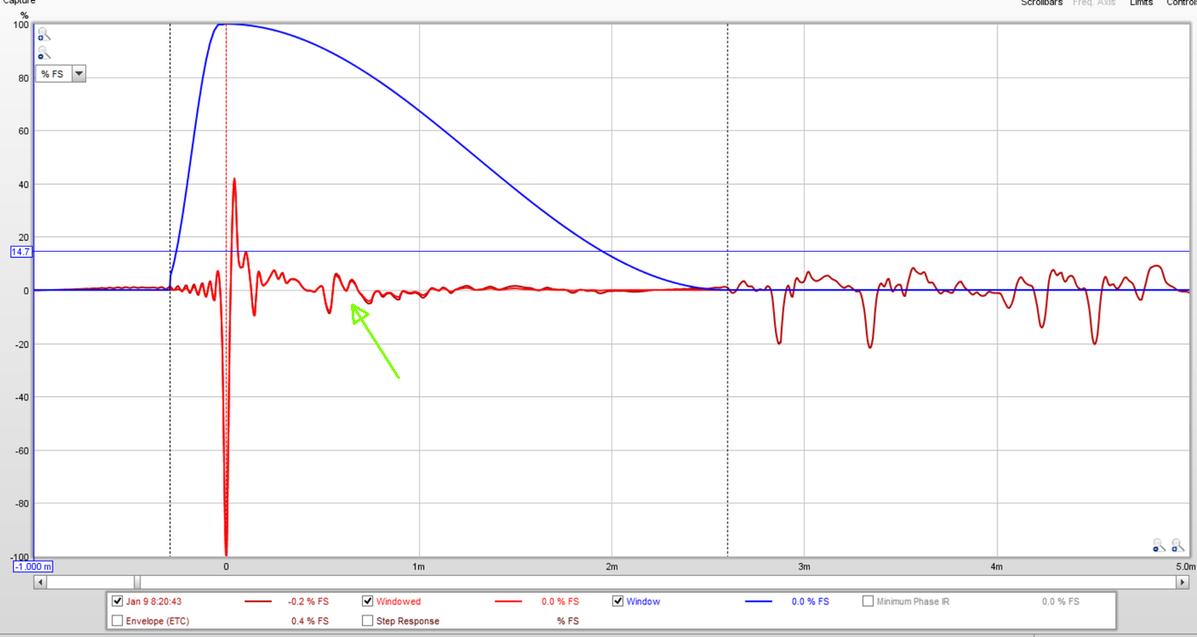 3 way speaker measurements inside, outside & group delay: am I right?-tweeter_ir.png