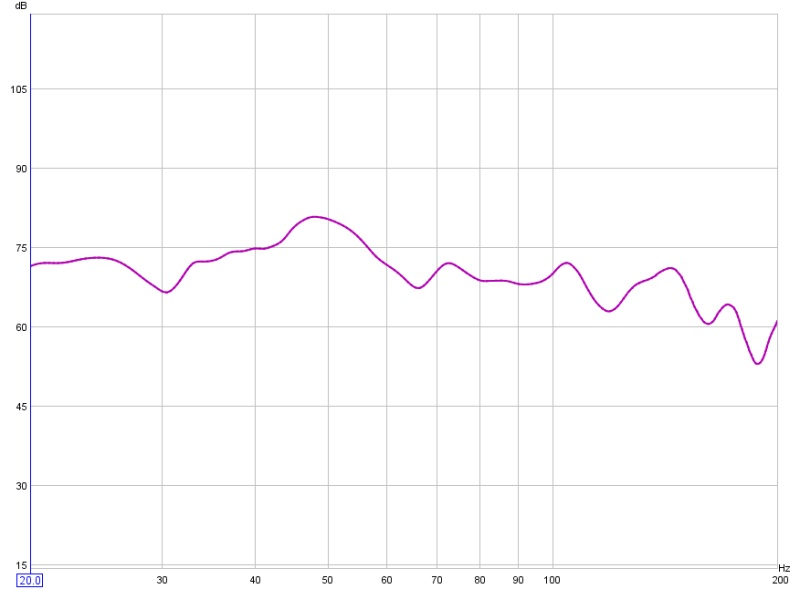 Changing The Posted Graph Parameters...-two.jpg