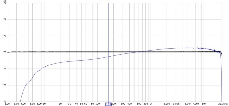 Using REW to setup B&K PEQ and notch filter-ub802.jpg