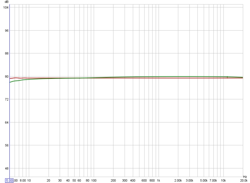 Behringer UB802 response-ub802loop_response.jpg