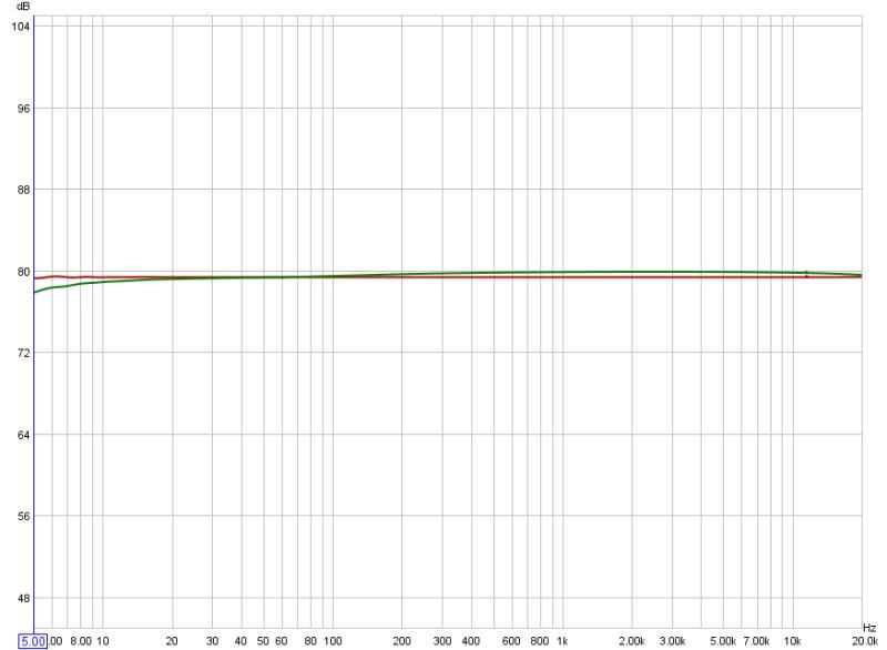 ecm8000 high freq problems-ub802loop_response.jpg