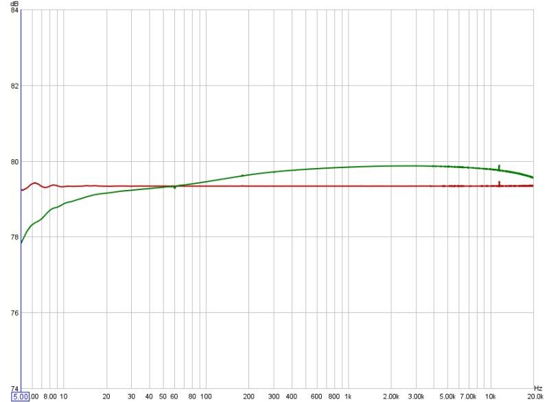 Behringer ECM8000 still the one to get??-ub802loop_response_res.jpg