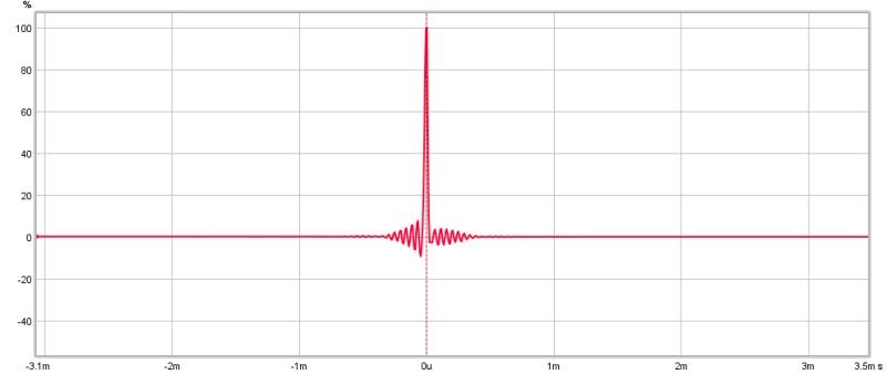 Soundcard calibration sanity check-uca222-ir-loopback.jpg