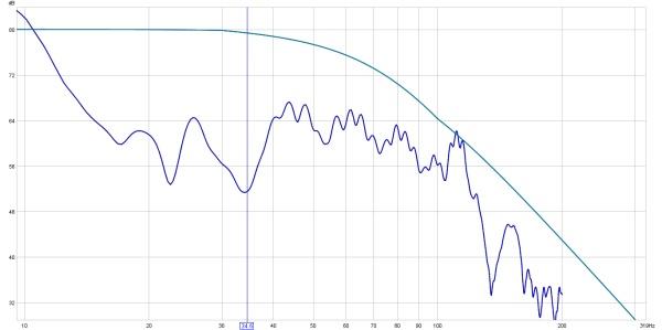 first REW graph-uggh.jpg
